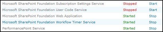 SP2010 User Code Service